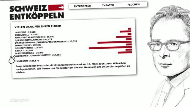 Theater um Köppel
