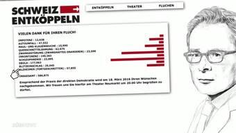 Die Künstler des Theaters Neumarkt verfluchen Roger Köppel. Für den SVP-Nationalrat ist diese Kunst primitiv und er will die Subventionen streichen.