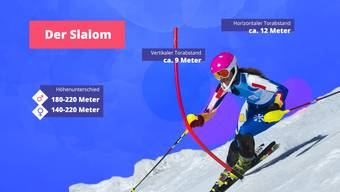 Eine Zeitreise durch die Geschichte der alpinen Ski-WM erklärt so einiges