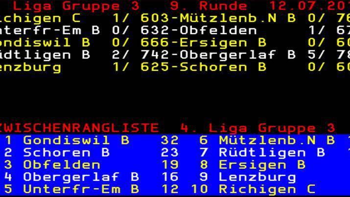 schlussrangliste_meisterschaft_2015_4._liga.jpg