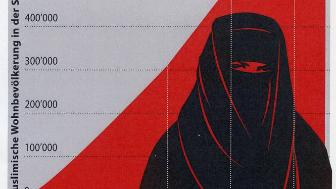 Plakat «Bald 1 Million Muslime?»