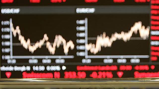 Aktienmarkt wieder im Plus