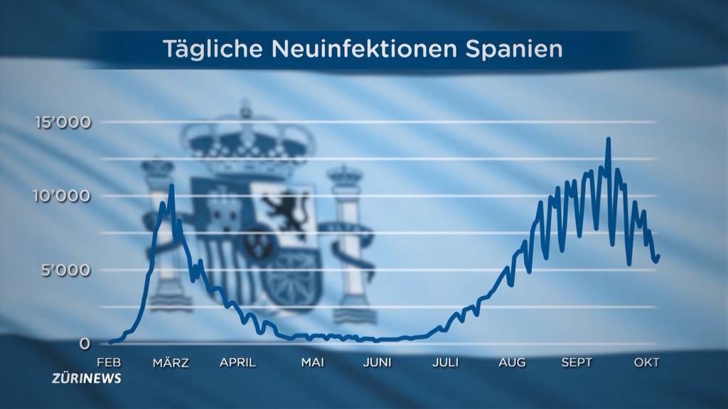 Anpfiff für Schweizer Nati im Corona-Epizentrum von Westeuropa