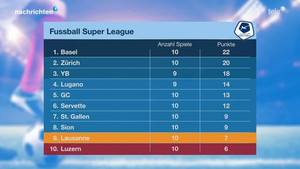 Resultate 10. Runde Fussball Super League
