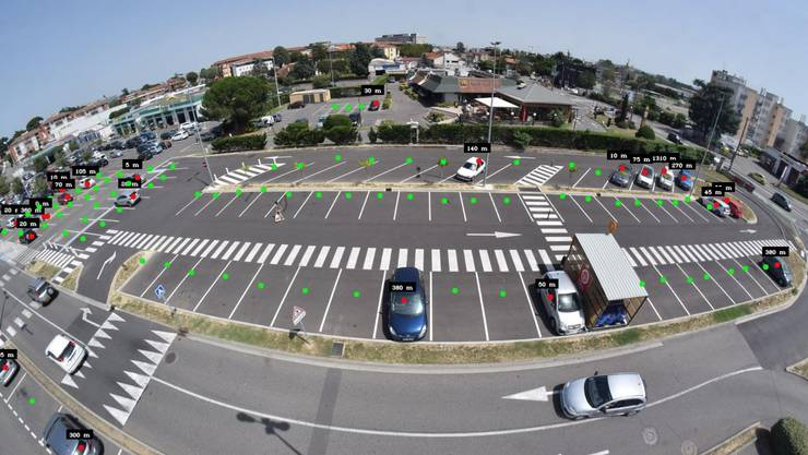 Die Software von Parquery funktioniert mit Kameras, die Bilder machen.