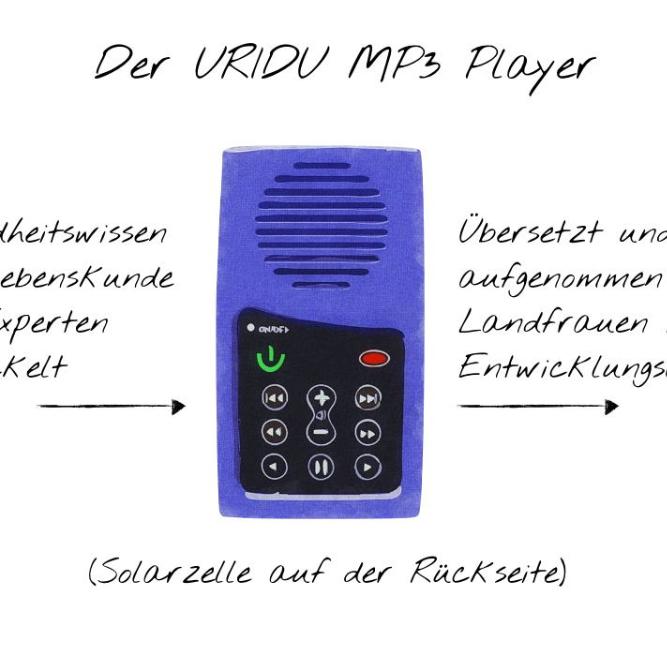 Entwicklungshilfe mit dem MP3-Player – Uganda entdeckt ein Retro-Gerät wieder