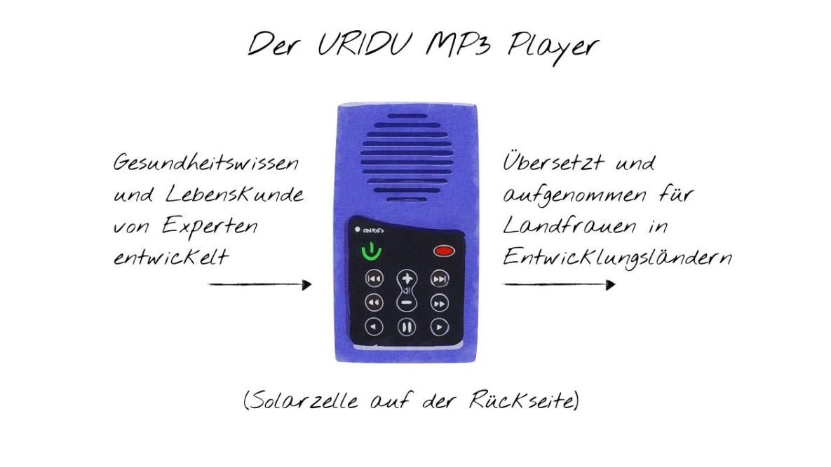MP3 Player für Entwicklungsländer
