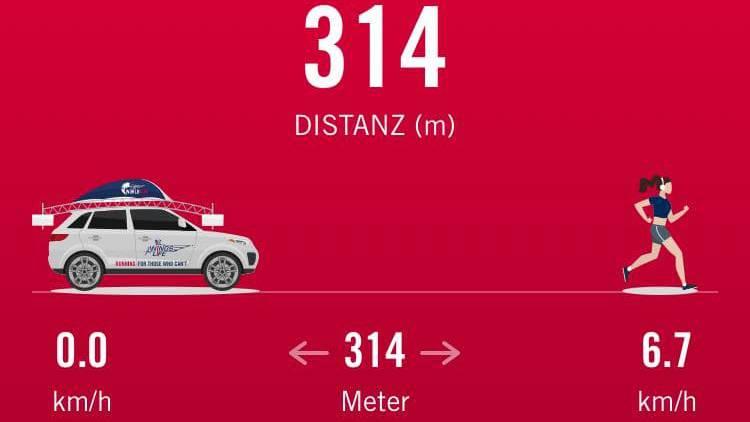 Das Ziel des Marathons ist es, vor dem virtuellen Auto zu fliehen.