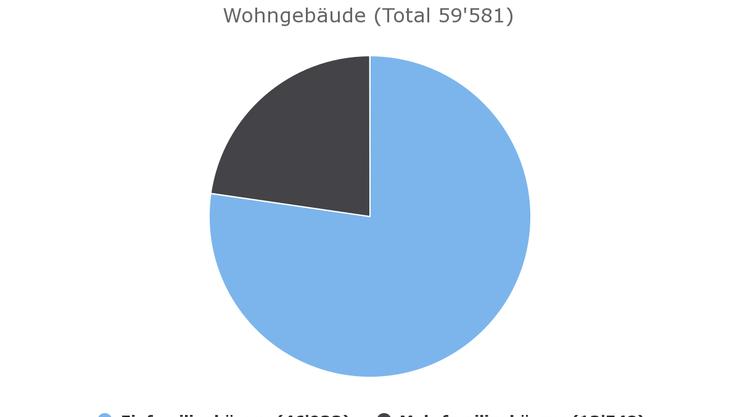 Bildquelle: statistik.so.ch