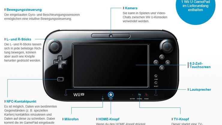 GamePad der neuen Nindendo-Konsole Wii U