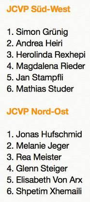Rexhepi und Xhemaili auf der NR-Liste der JCVP.