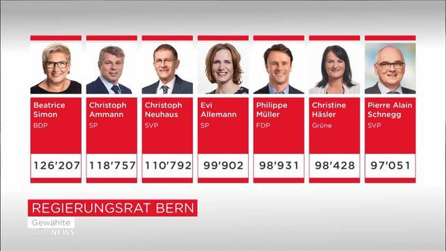 Bern wählt