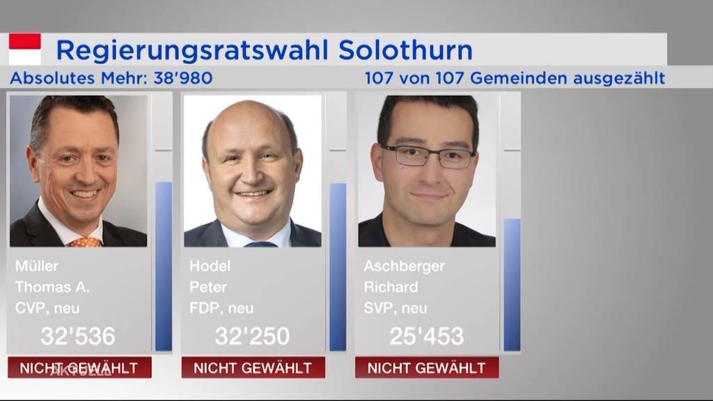 Solothurner Regierungsratswahlen: Nehmen sich die Bürgerlichen gegenseitig die Stimmen weg?