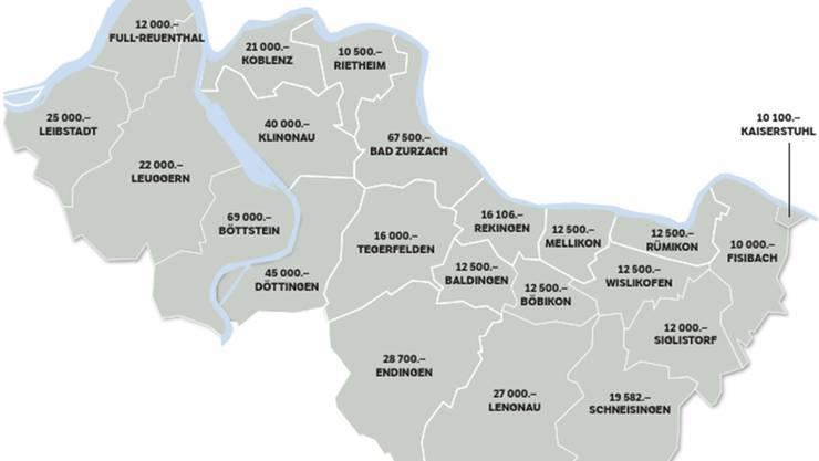 Die Löhne der Ammänner im Bezirk Zurzach.