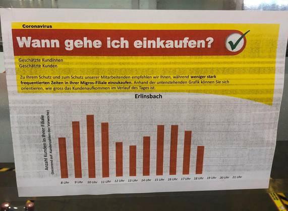 Tief am Mittag: Kundenfrequenz der Migros Erlinsbach.