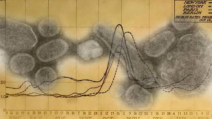 Die Todesraten der Städte New York, London, Paris und Berlin der zweiten Welle der Spanischen Grippe.