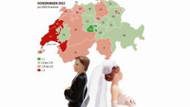 Die Scheidungsquote liegt heute in der Schweiz bei 41,3 Prozent.
