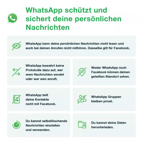 WhatsApp änderungen