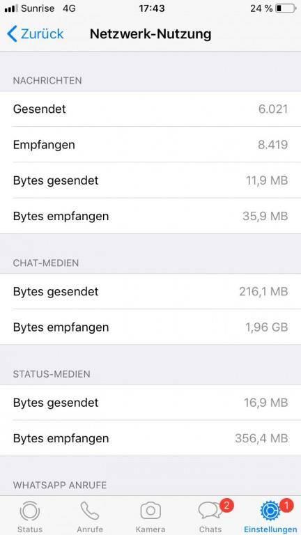 Janine aus Appenzell hat die niedrigste Anzahl von WhatApp-Nachrichten. (© zVg)