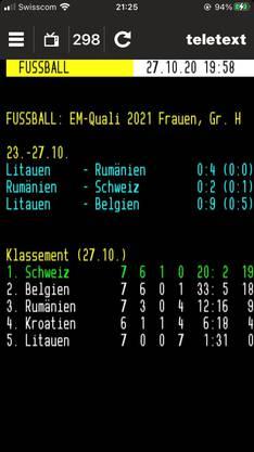 Der Blick auf den Teletext. Ein Punkt fehlt noch zur EM-Qualifikation. Das Endspiel gegen Belgien findet am 1. Dezember statt.