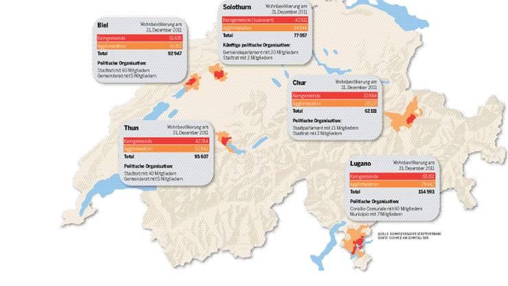 Die fusionierte Stadt Solothurn im Vergleich mit anderen Schweizer Städten