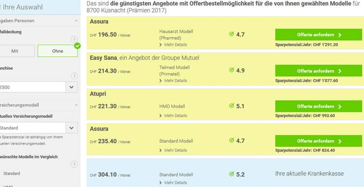 Screen-Shot einer Anfrage auf comparis.ch für eine Grundversicherung mit der Maximalfranchise von 2500 Franken Jetzt ist es möglich, für die günstigen Angebote von Assura und der Groupe-Mutuel-Kasse Easy Sana eine Offerte zu bestellen