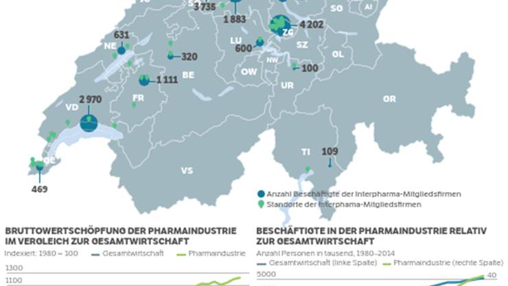 Basel ist die Hochburg der Pharmafirmen.