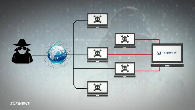 Cyberattacke gegen Onlineshops