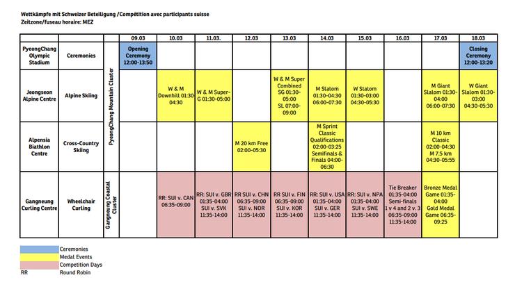 Wettkampfplan Paralympics 2018