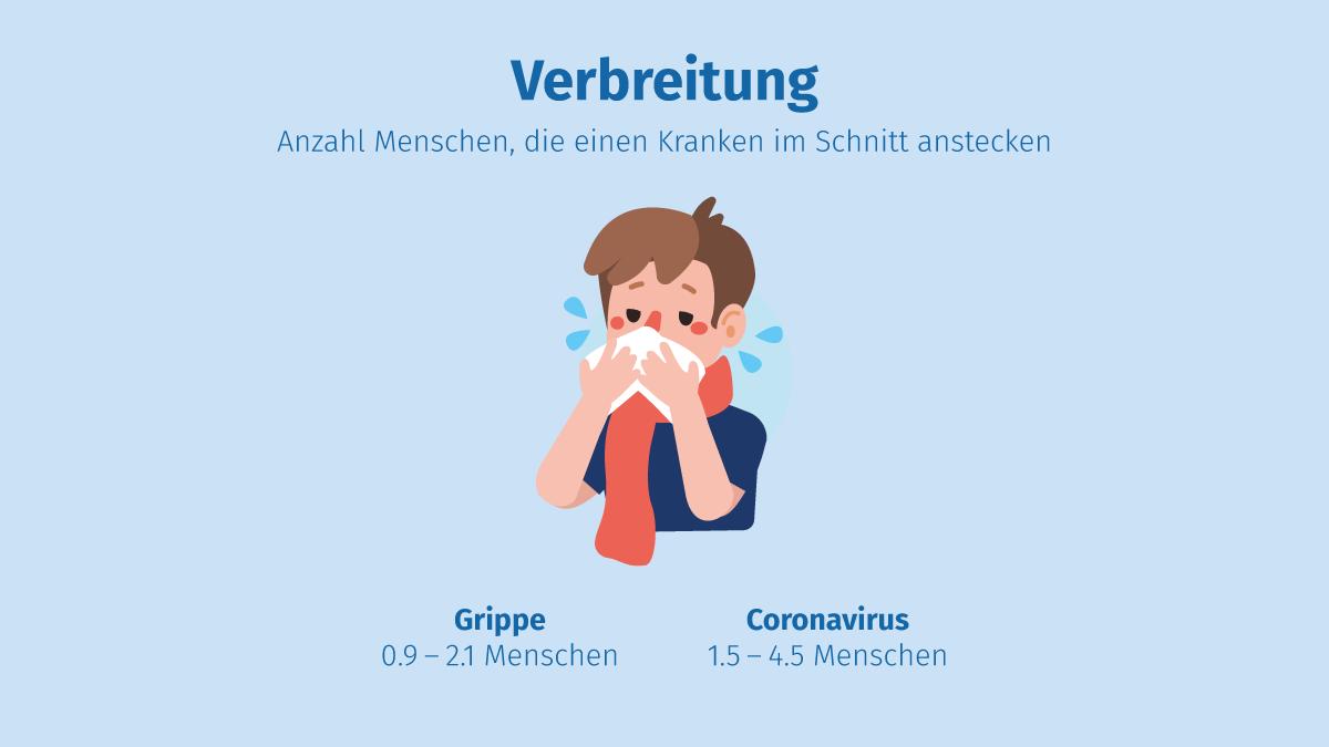 Coronavirus-Verbreitung