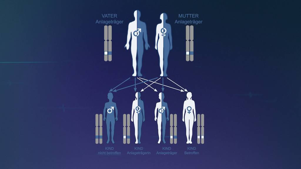 Präzisere Diagnosen dank Genmedizin
