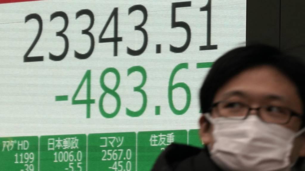 Corona-Virus infiziert die Börsen weltweit