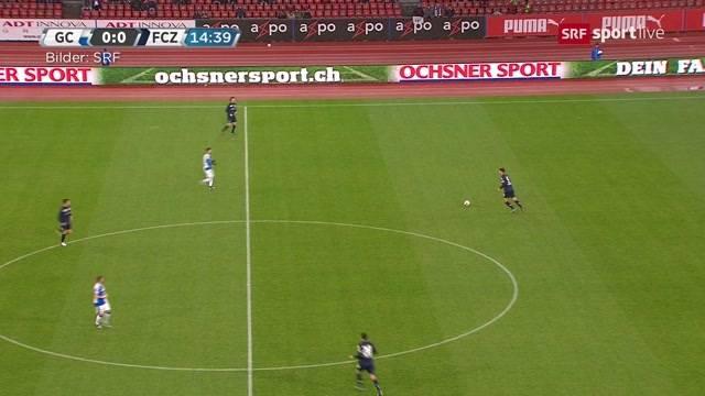 Sportblock: FCZ – GC