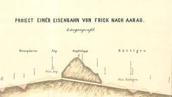 Undatierte und stark überhöhte Zeichnung des Tramtrassees mit dem Scheiteltunnel und den Haltestellen Asp und Küttigen.
