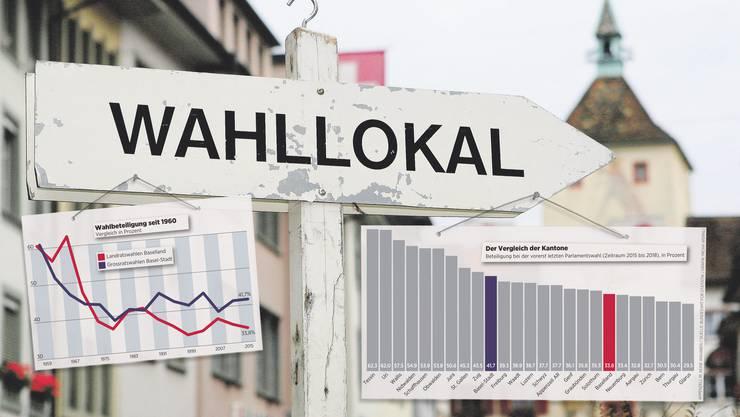 Im Baselbiet ist die Wahlbeteiligung nicht besonders hoch.