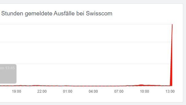 Screenshot allesstörungen.ch