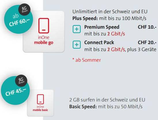 Swisscoms Basic-Abo für 45 Franken ist auf 50 Mbit/s gedrosselt.