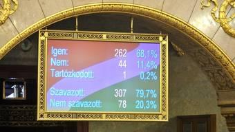 Klares Resultat: Anzeigetafel im ungarischen Parlament