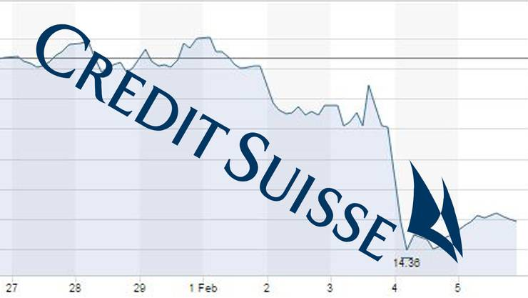 Credit Suisse ist in Schieflage