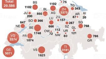 Häufung in der Westschweiz: So verteilen sich die laborbestätigten Infektionen mit dem Coronavirus auf die Kantone.