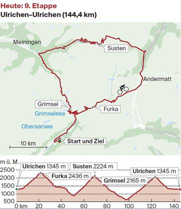 Die neunte Etappe über die Pässe Susten, Furka und Grimsel.