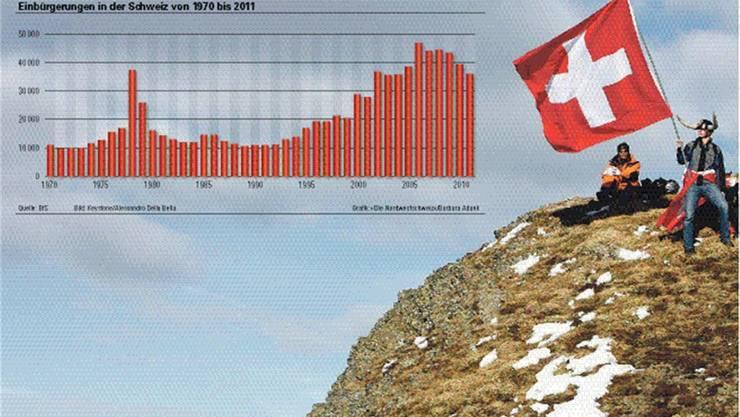 Grafik: «die Nordwestschweiz»/ Barbara Adank