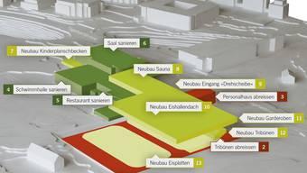 Die geplanten Teilprojekte, die geplant, bewilligt und schliesslich bis 2019 realisiert werden sollen. Gemeinde Wettingen