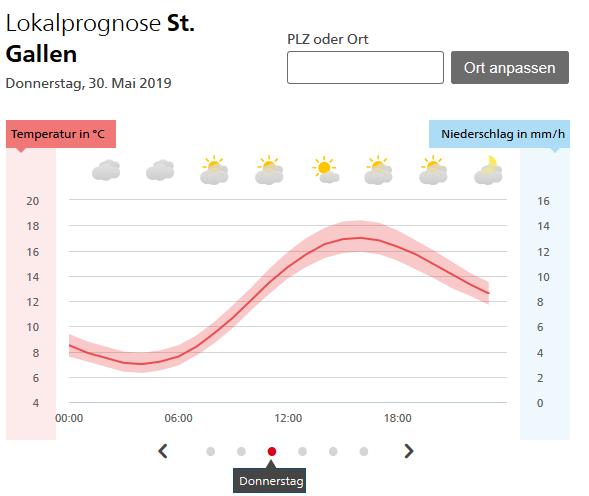 Es ist perfektes Laufwetter am Auffahrtslauf. (Bild: Screenshot meteoschweiz.ch)