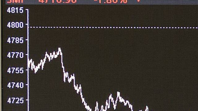 Börse schliesst schwächer