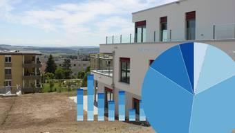 In allen Bezirken sind deutlich mehr Einheiten in Mehrfamilienhäusern als Einfamilienhäuser unbesetzt. (Symbolbild)