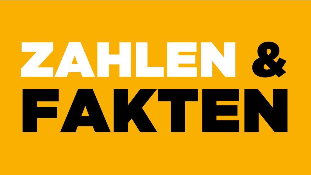 Werben Sie bei «dem» Sender für die Stadt und Region Bern