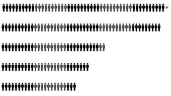 infografik watson.ch lea senn
