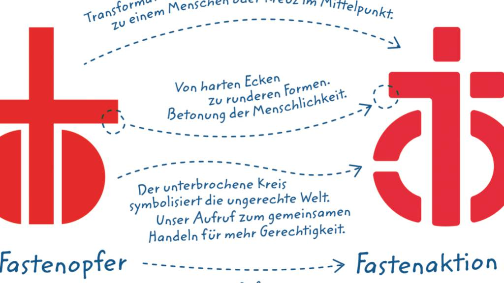 Das Hilfswerk Fastenopfer passt seinen Namen und sein Logo an und löst diese aus dem rein kirchlichen Kontext.