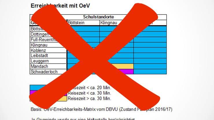 Die öV-Zahlen der Oberstufe Aaretal halten einer genauen Prüfung nicht stand.